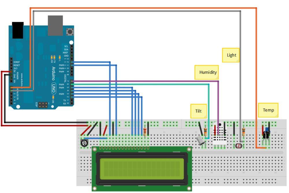 Pin Data Acquisition : Tronix arduino